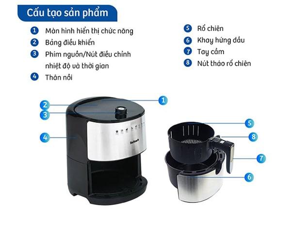 noi-chien-khong-dau-loai-nao-tot-5